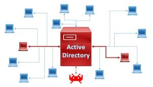 Active-Directory 1