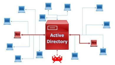 Windows active directory (AD)- What is it and what can it do?