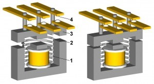 Structure of a three-phase contactor.