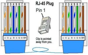 Ethernet_Cable_Straight-Through_568B