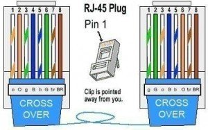 RJ-45_Crossover_Ethernet_Cable 1