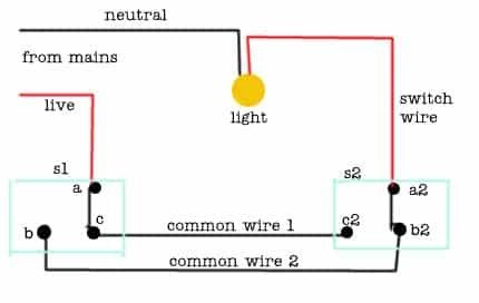 Two-way switch for lighting, scheme with a double two-way ... on