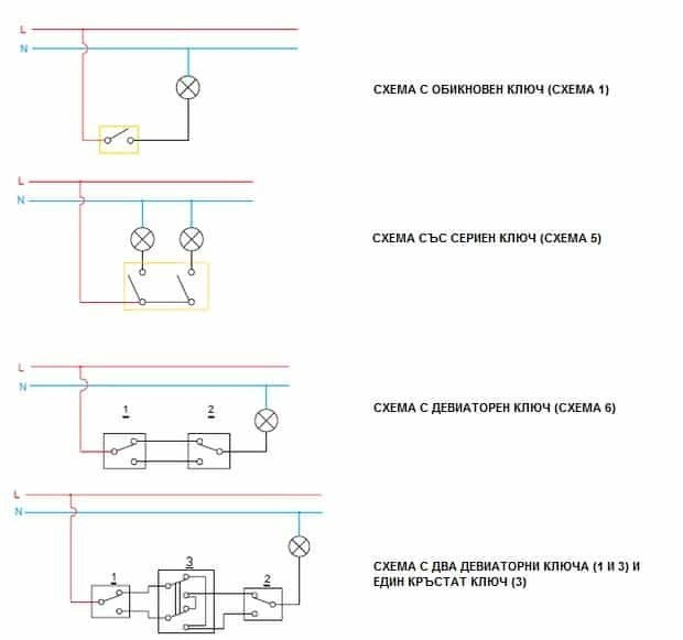 Two-way switch for lighting, scheme with a double two-way switch ...
