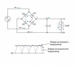 bridge_rectifier_with_capacitor_filter 1