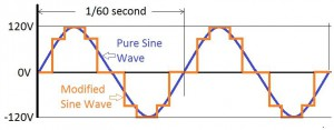 modified-sine-wave-vs-pure-sine-wave